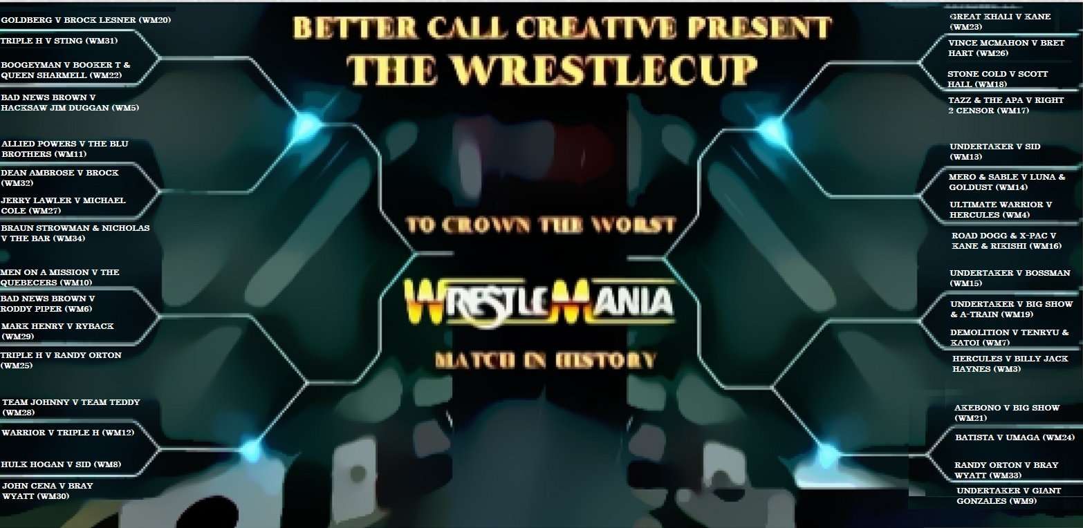 The Brackets for the Worst Wrestlemania Match Wrestlecup